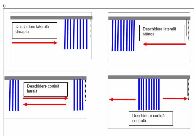 Jaluzele Rolete Online Jaluzele Verticale rulouri exterioare